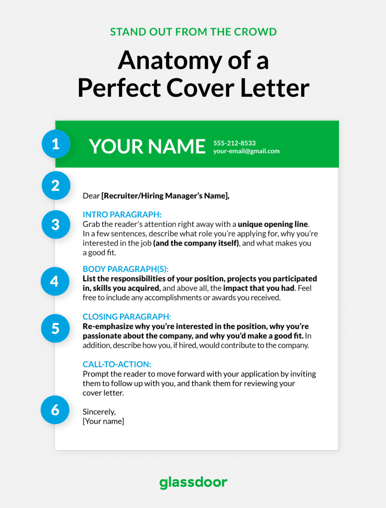 How to make a resume - cover letter