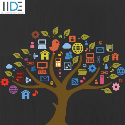 Social Media Integration for E-Commerce Marketing