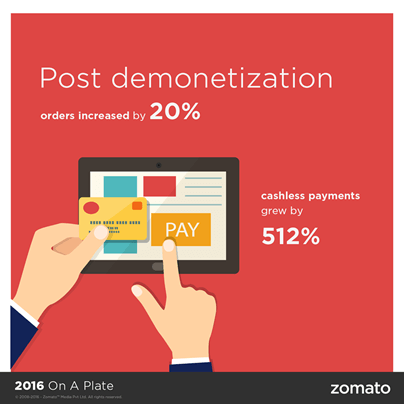 Zomato Marketing Strategy Demonetization Post