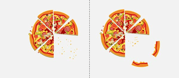 Zomato Marketing Strategy Pizza Post