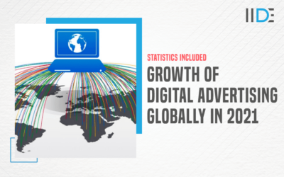 Global Digital Advertising Spends & Growth: 2021 Edition – Let's Find Out