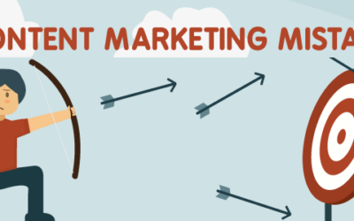 10 Biggest Deadliest Content Marketing Mistakes You Make