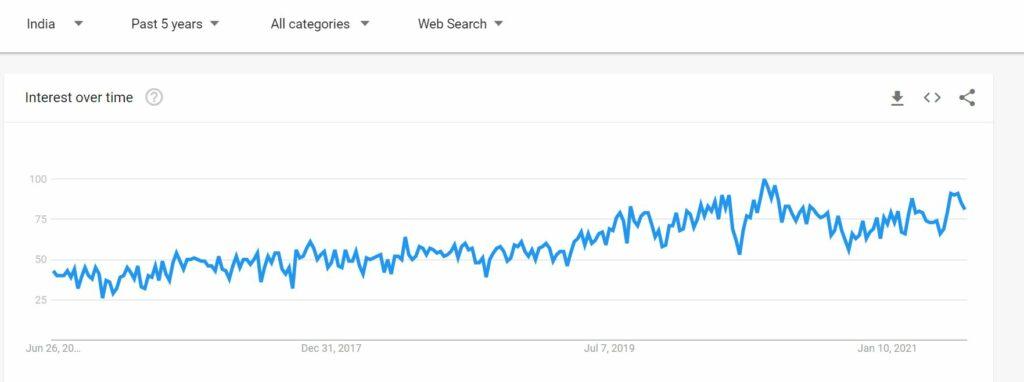 digital marketing jobs - recession proof
