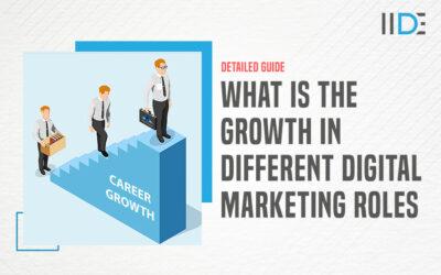Digital Marketing Career Growth & Scope in 2021 & Beyond