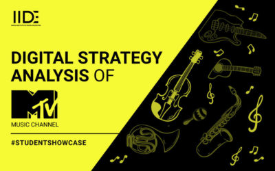 MTV Digital Marketing Strategy