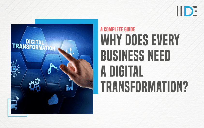 Digital Transformation in Business Featured Image