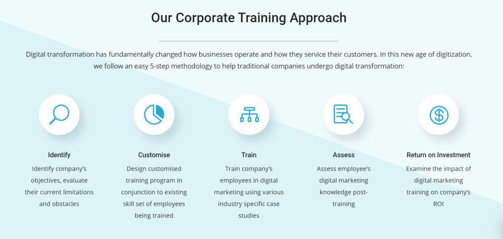 digital transformation in the automotive industry - corporate training at iide