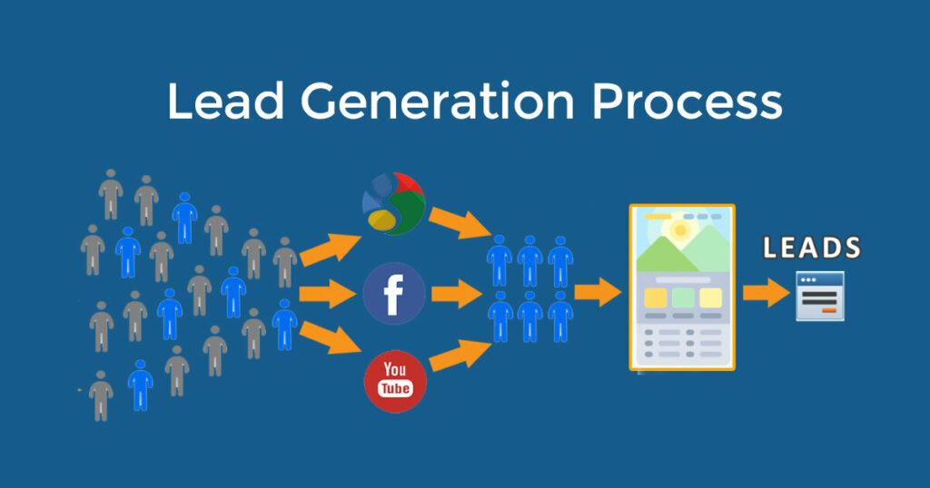 Benefits of lead generation - lead gen process