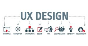 benefits of seo - better user experience