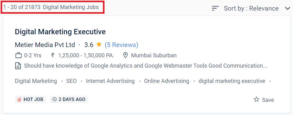 career in digital marketing in india