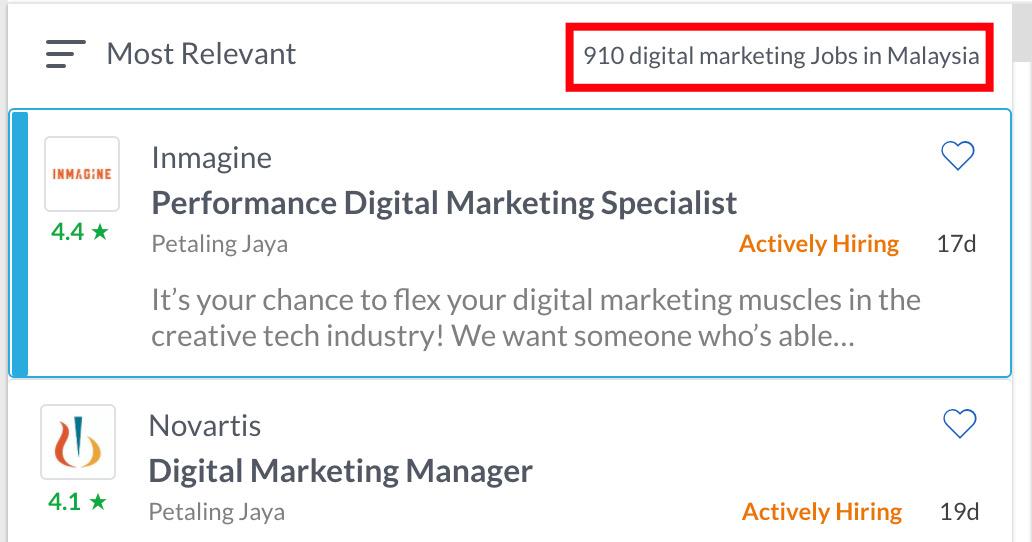 Digital marketing jobs in Malaysia - Digital marketing courses in Malaysia