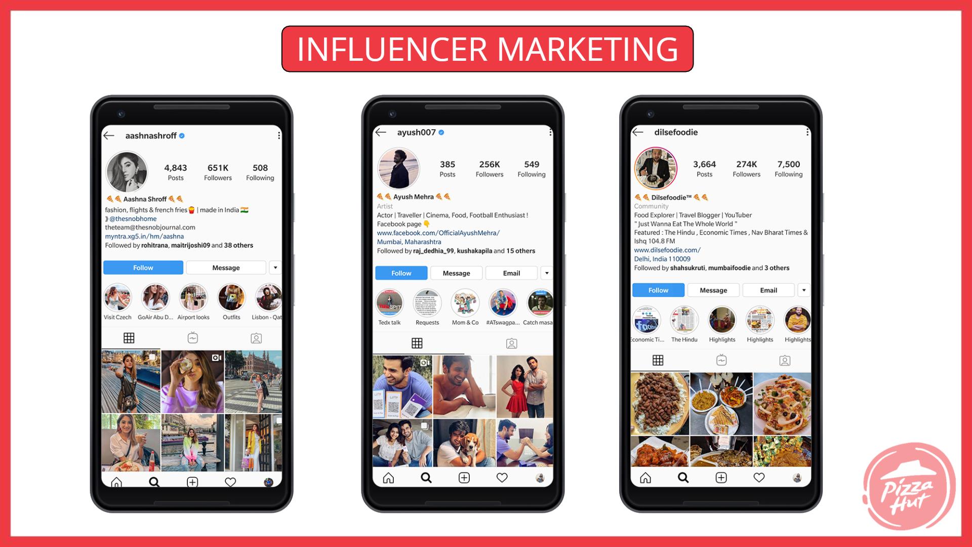 pizza hut marketing strategy Influencer Marketing 1 -Pizza Hut Marketing and Advertising Strategy