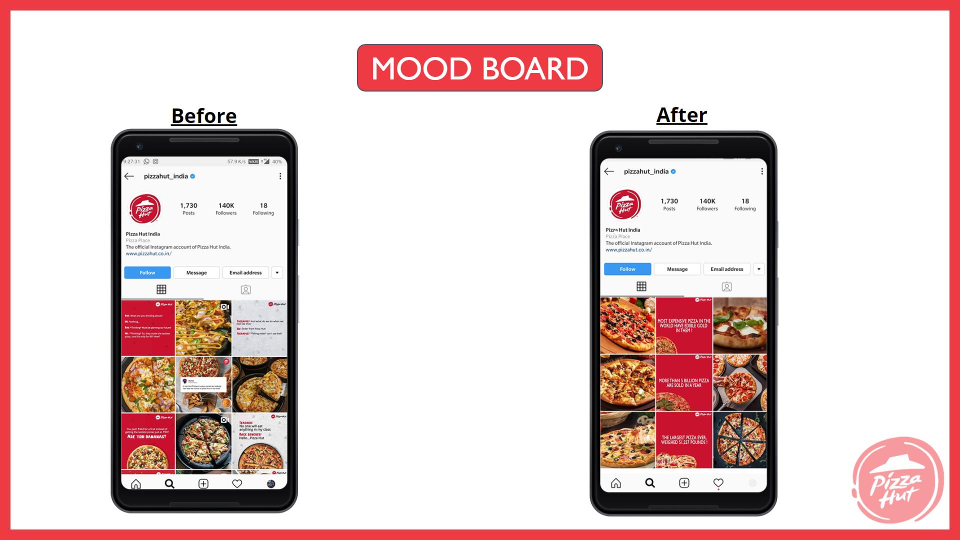 pizza hut marketing strategy Mood board - Pizza Hut Marketing and Advertising Strategy