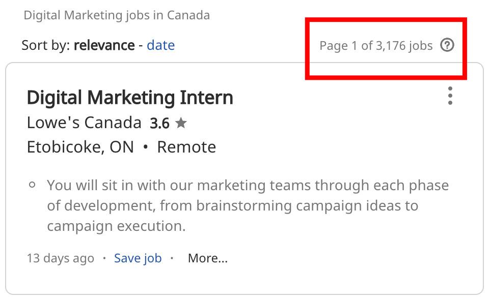 Digital Marketing Jobs in Canada
