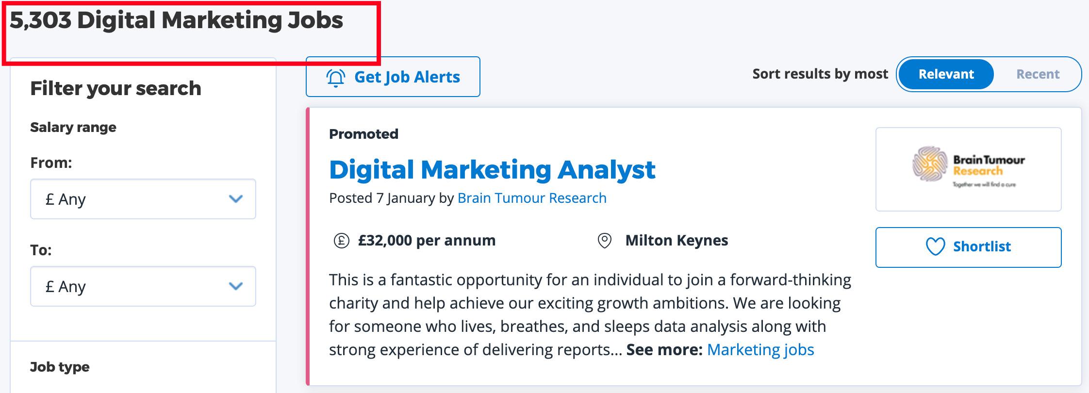 Digital Marketing Jobs in UK