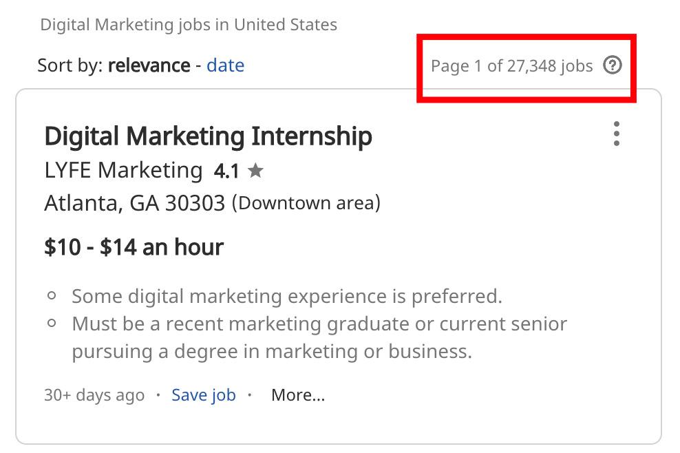 Digital Marketing Jobs in USA