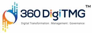 digital marketing courses in Anna Nagar