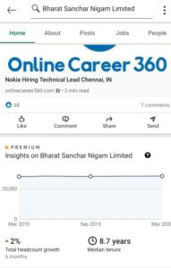 BSNL marketing strategy Linkedin Insight