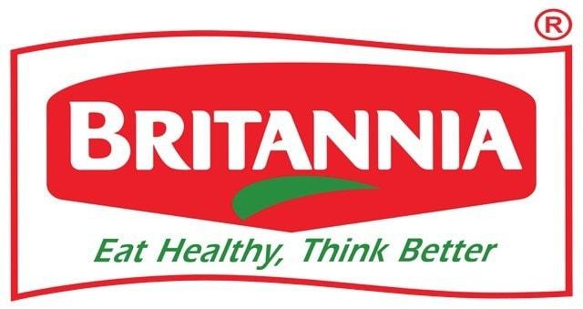 Britannia Marketing Strategy