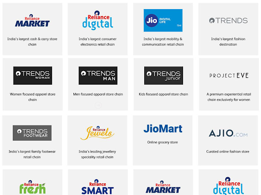 Case Study on Marketing Strategy of Reliance - Reliance's Marketing Mix - Product - Reliance Retail