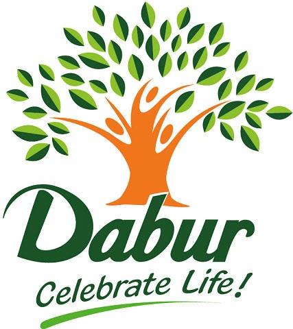Dabur Marketing Strategy and SWOT Analysis - Dabur