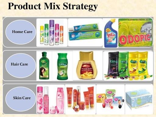 Dabur Marketing Strategy and SWOT Analysis - Product Mix Strategy