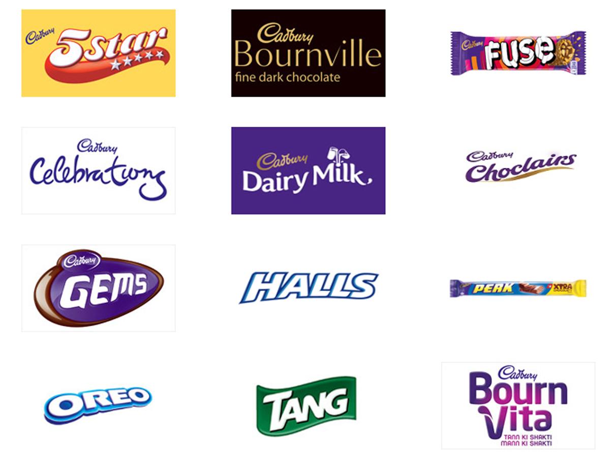 Cadbury's Marketing Case Study - About Cadbury India