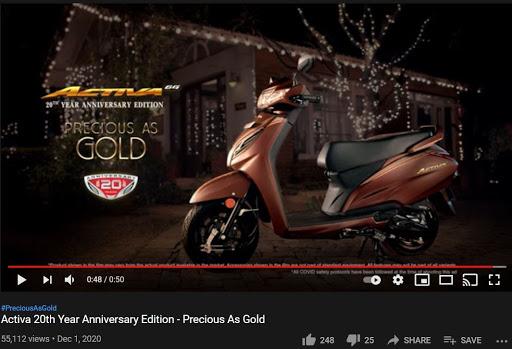 Honda Digital Marketing Strategy Case Study - Marketing Mix of Honda's Two-wheeler - Honda Promotional Strategy - Precious as a Gold Campaign