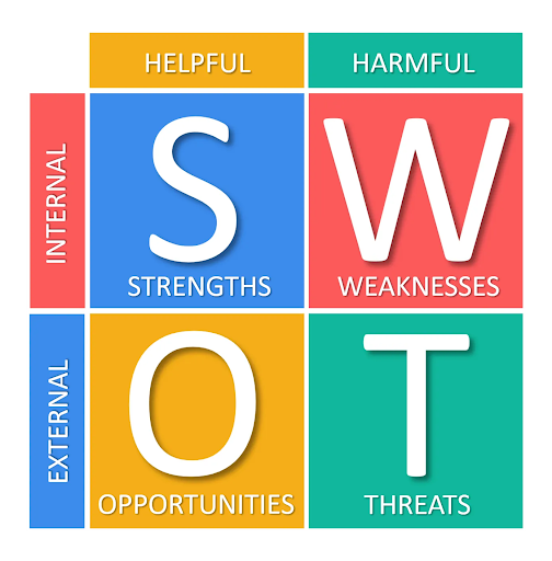 Infosys Marketing Strategy and Case Study - SWOT Analysis of Infosys