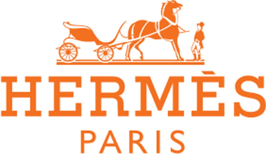 Marketing Strategy of Hermes - A Case Study - About Hermes
