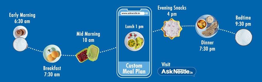Marketing Strategy of Nestle - A Case Study - Ask Nestle Campaign