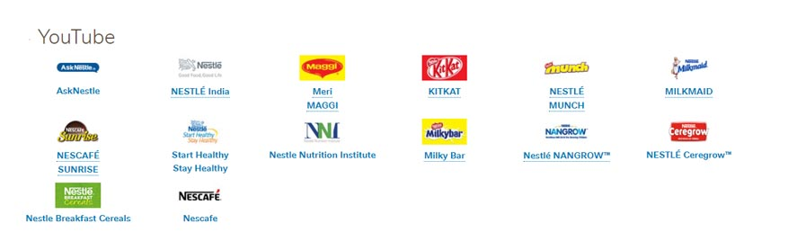 Marketing Strategy of Nestle - A Case Study - Youtube