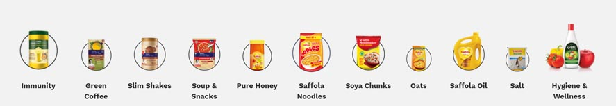 Marketing Strategy of Saffola - A Case Study - Marketing Mix - Product Strategy