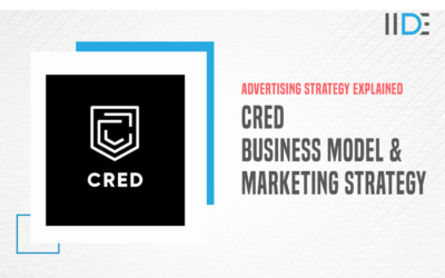 CRED: Influencing Credit Users with Marketing – A Case Study