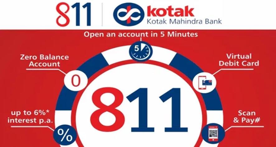 Marketing Strategy of Kotak Mahindra Bank - A Case Study - Kotak 811