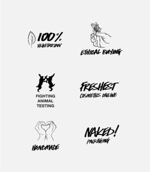 Marketing Strategy of Lush - A Case Study - Creatives