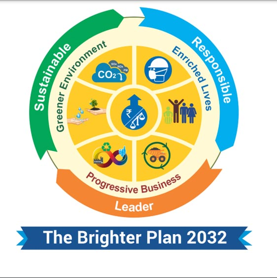 Marketing Strategy of NTPC - A Case Study - Future Goals of NTPC