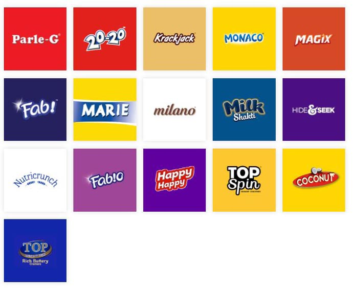 Marketing Strategy of Parle - A Case Study - Marketing Mix - Product Strategy - Biscuits Portfolio