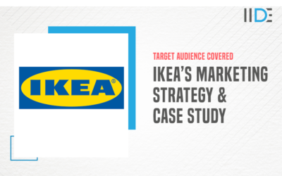 The DIY Giant's Entry in India: A Marketing Strategy Case Study on Ikea