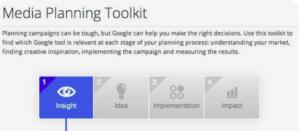 Digital marketing tools - media planning