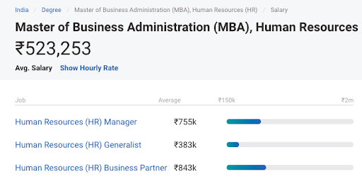 MBA Salary in India - HR