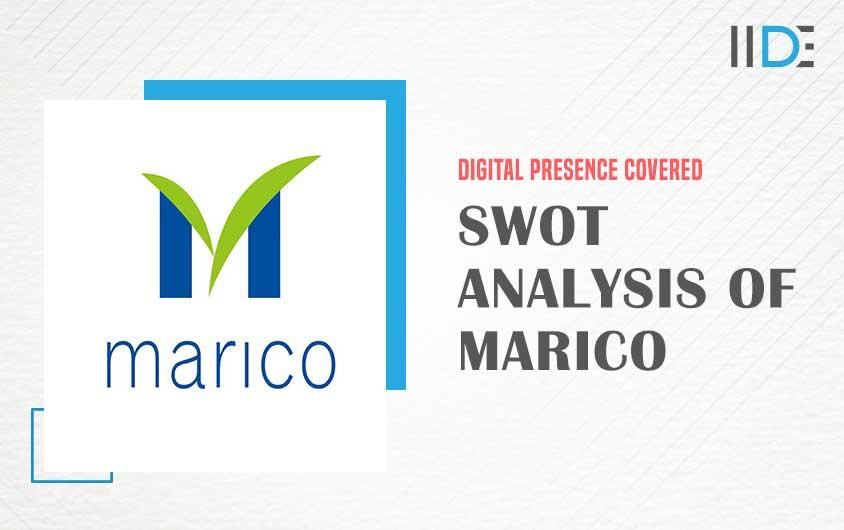 S.W.O.T Analysis of Marico   IIDE   Marico logo