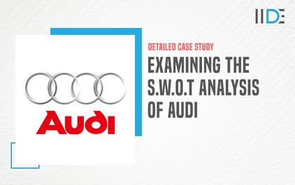 SWOT Analysis of Audi   IIDE