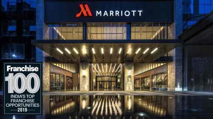 SWOT Analysis of Marriott - Marriott hotel | IIDE
