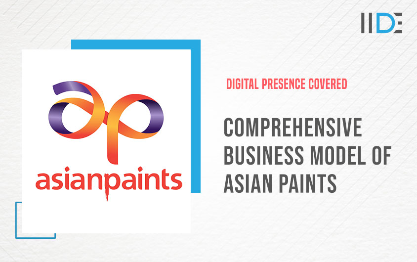 Comprehensive Business Model of Asian Paints | IIDE