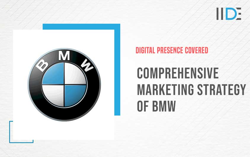 Marketing Strategy of BMW | IIDE