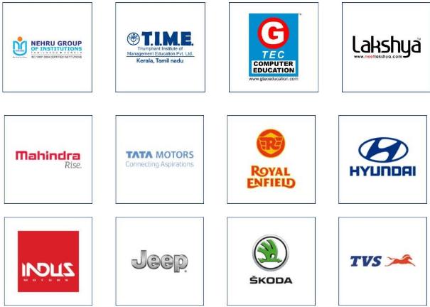 Digital Marketing Agencies in Calicut - The Viral Mafia Clients