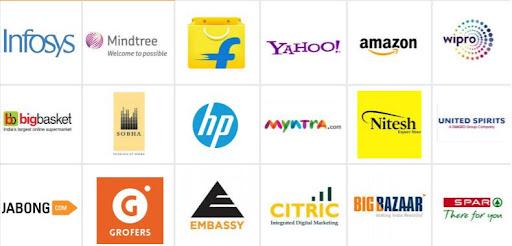 Digital Marketing Courses in Mysore - OMIT Digital Alumni Work at