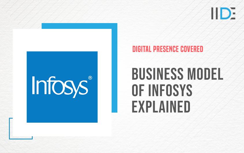 Business Model of Infosys Explained   IIDE