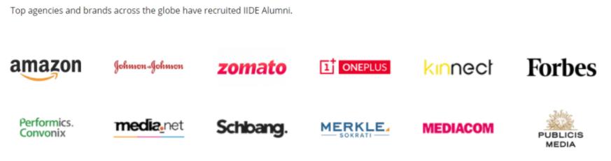 digital marketing courses in ABOHAR - IIDE alumni